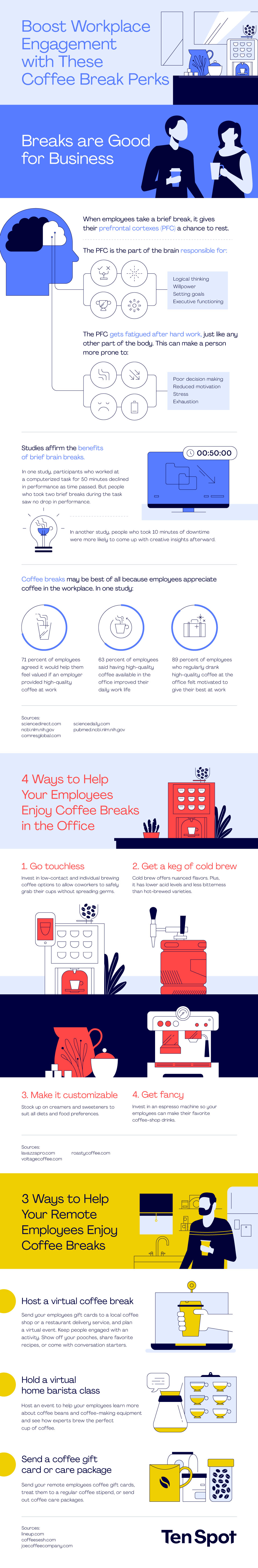 Boost Workplace Engagement with These Coffee Break Perks