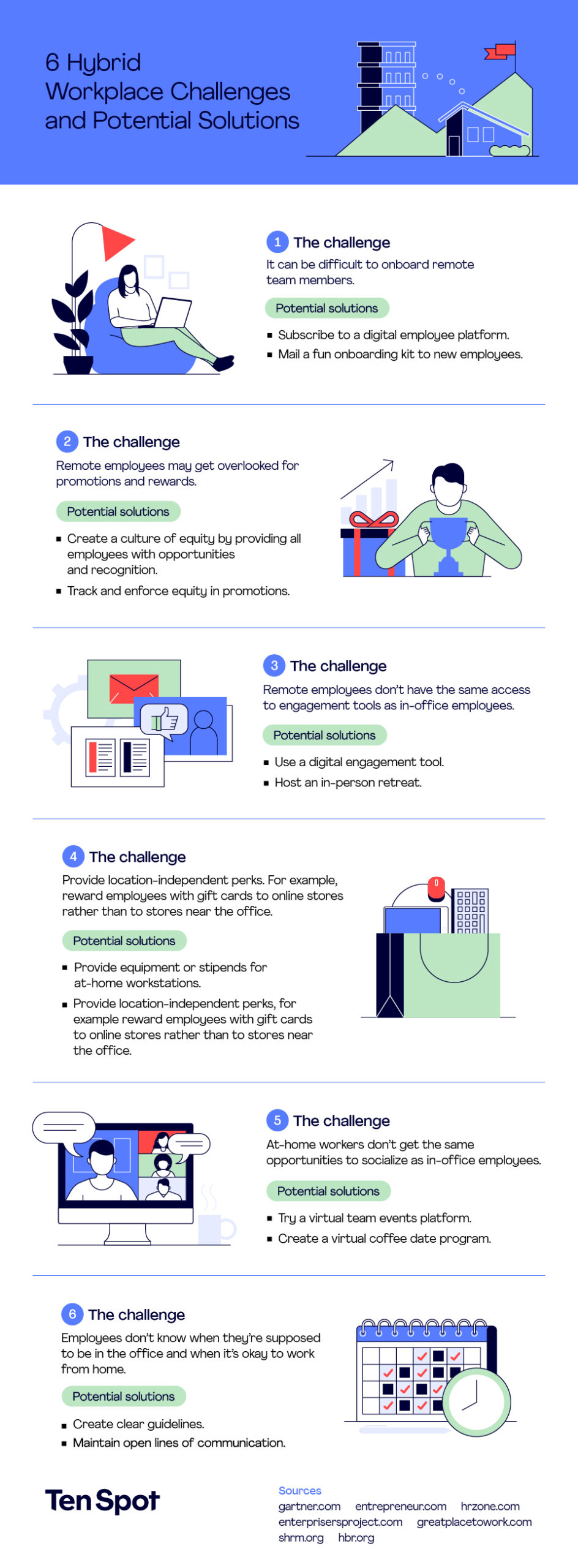 6 Hybrid Workplace Challenges and Potential Solutions